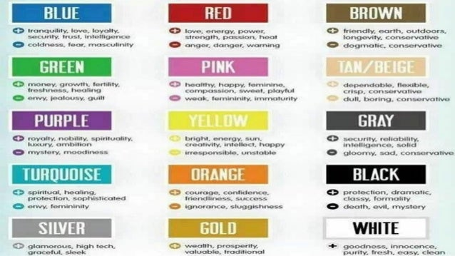 Color And Mood Psychology the psychology of colors in marketing and branding