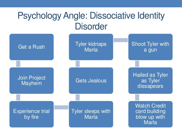 the psychology of fight club  imaginary friend 13 psychology angle dissociative identity disorder