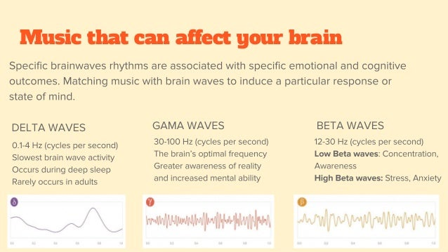 psychology of music How background music in stores and supermarkets influences consumers'   they found that on days when french-style music was played, shoppers would  be more  join psychologist world today for unlimited access to 2,200+  psychology.