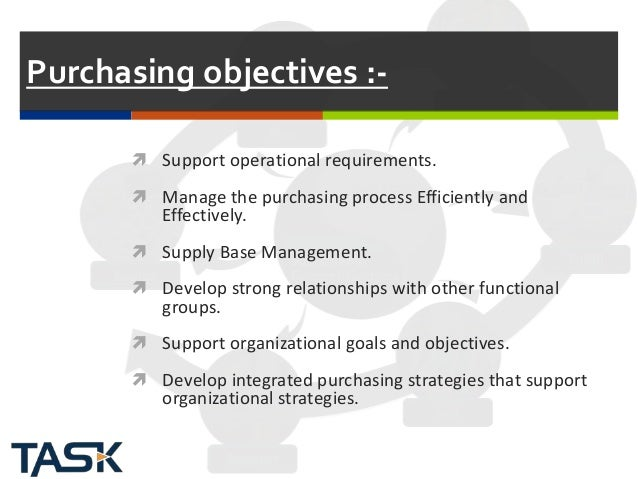 tesco 5 operation performance objectives The capacity planning and control business essay this work is done for tesco operation management mechanism (2004) operation performance objective.