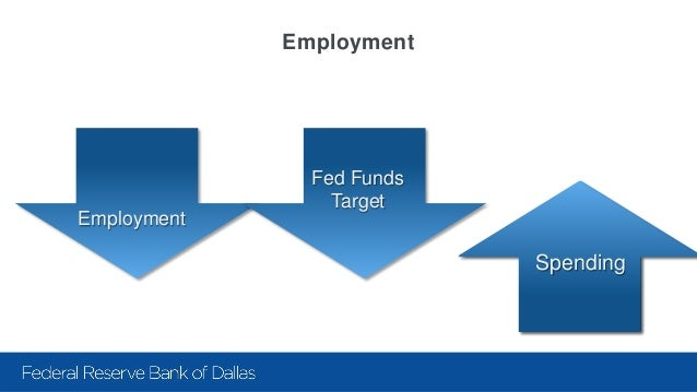 About the Federal Reserve Bank of Dallas