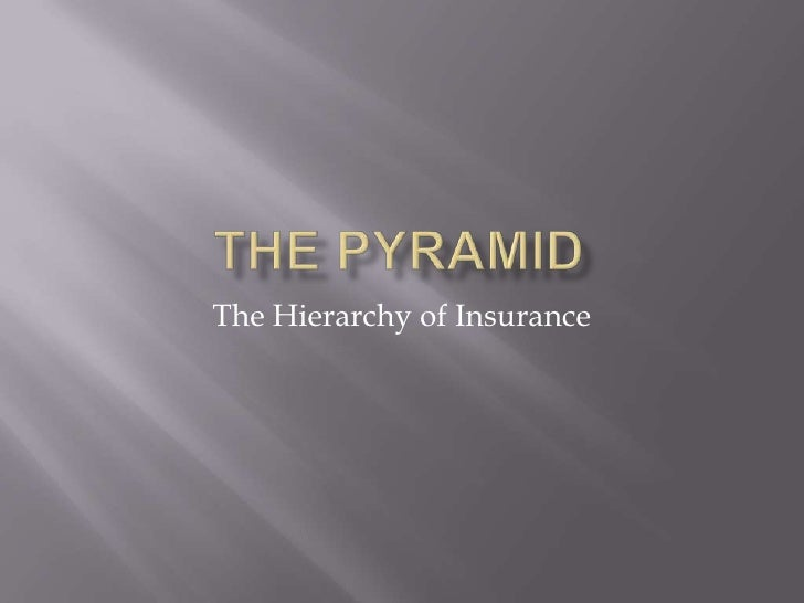 The Pyramid<br />The Hierarchy of Insurance<br />
