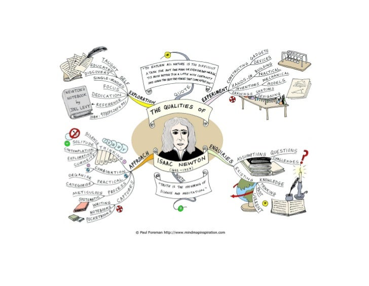 The Qualities of Isaac NewtonThis mind map explores some of the qualities of Sir Isaac Newton (1642-1727) whose discoverie...
