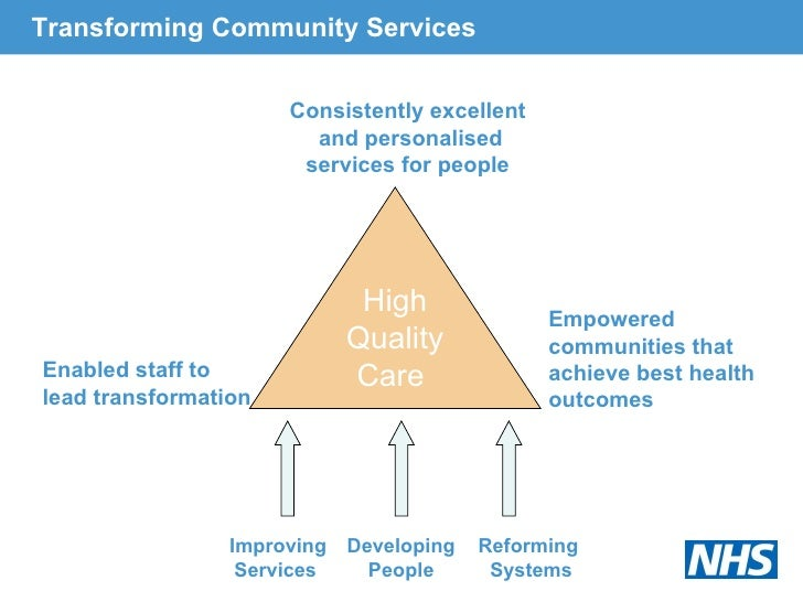 Transforming Community Services Consistently excellent  and personalised services for people High Quality Care   Enabled s...