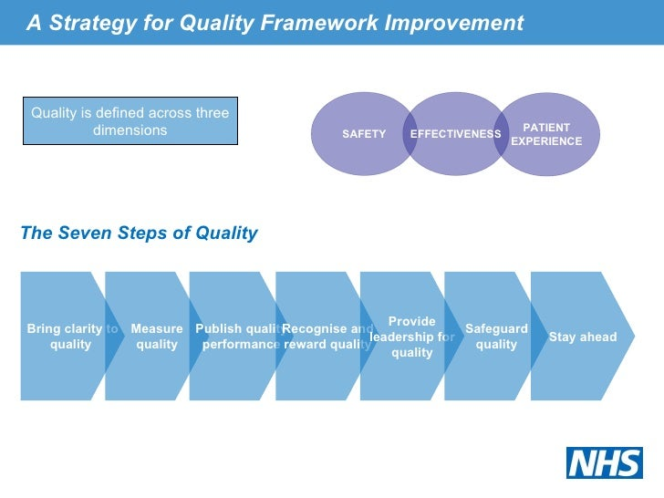 A Strategy for Quality Framework Improvement Quality is defined across three dimensions The Seven Steps of Quality Bring c...