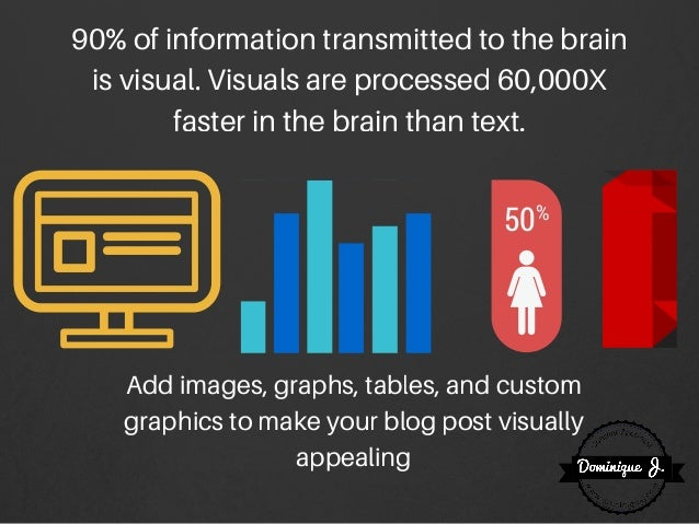 Add images, graphs, tables, and custom graphics to make your blog post visually appealing 50% 90% of information transmitt...
