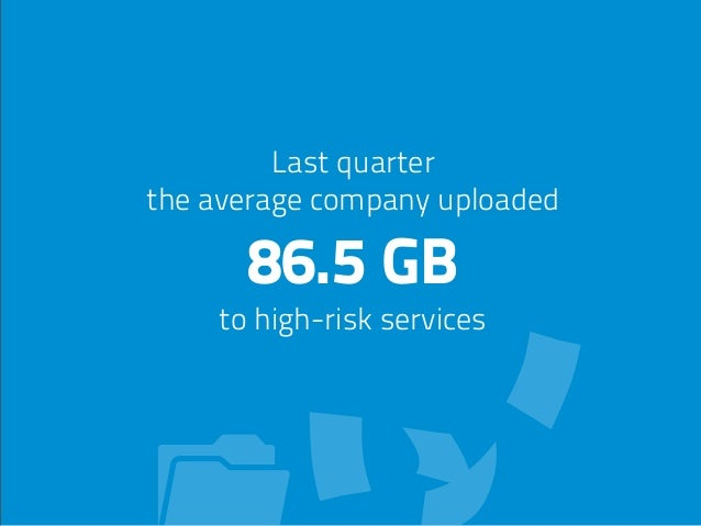 Last quarter the average company uploaded 86.5 GB to high-risk services