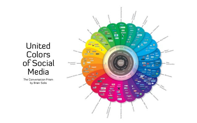 United Colors of Social Media The Conversation Prism by Brain Solis