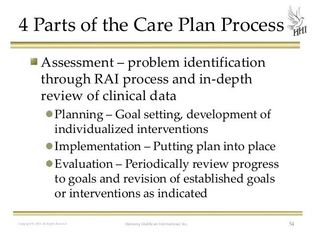 assessment and care planning of the The common thread uniting different types of nurses who work in varied areas is the nursing process—the  care assessment  care plan outcomes / planning.