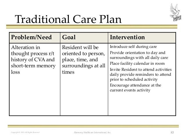 How to write a care plan for an elderly person