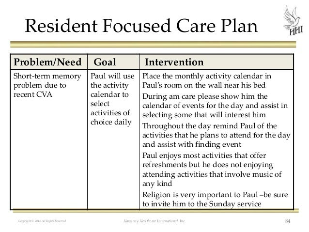 palliative care care plan template - the rai process caas care planning and beyond