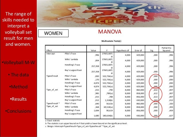 MANOVA The range of skills needed to interpret a volleyball set result for men and women. •Volleyball M-W • The data •Meth...