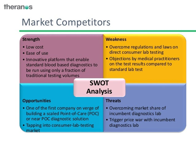 swot analysis traditional chinese medicine As a colony of uk, hong kong joined wto on 1st january of 1995 despite its  small physical size and a population of only 7 million, hong.