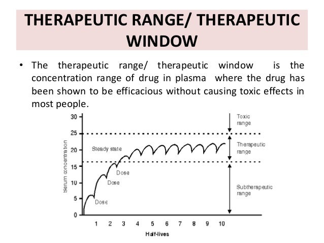 therapeutic index of a drug pdf