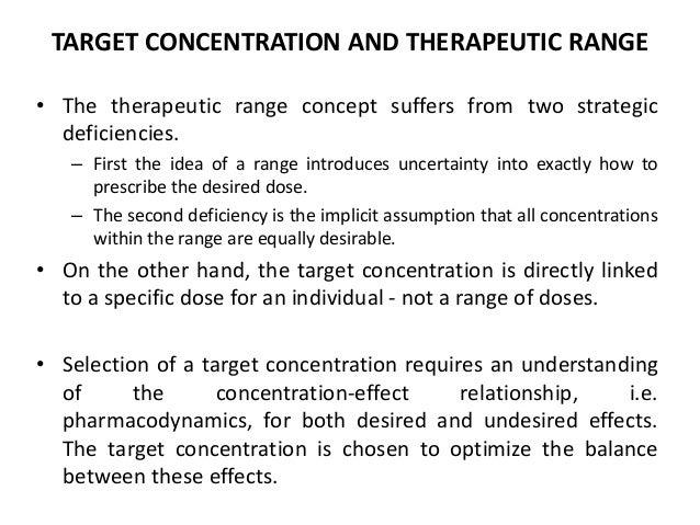 Digoxin of level target