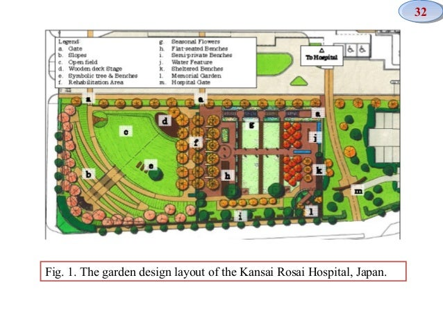 57 fig 1 the garden design layout - Garden Design Layout