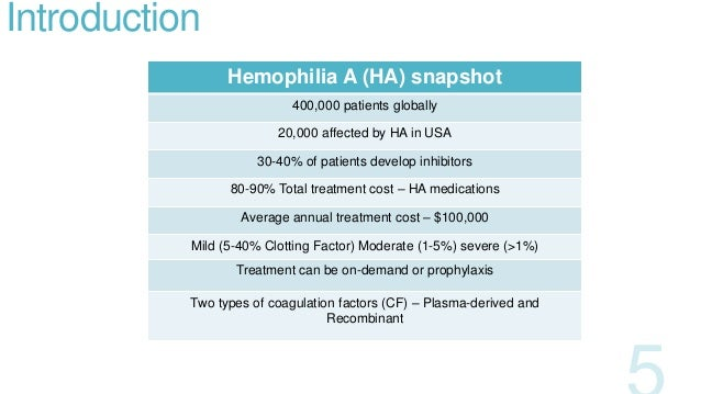 an introduction to hemophilia What is hemophilia what is haemophilia: also know as hémophilie, hemofilie, hemofili, hemofilia, hämophilie, emofili is a group of inherited blood disorders in which the blood does not clot properly.