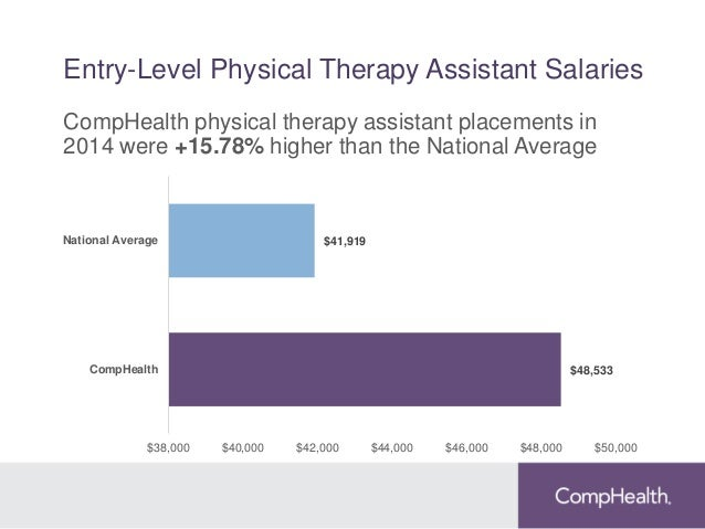 2014 comphealth therapy jobs report
