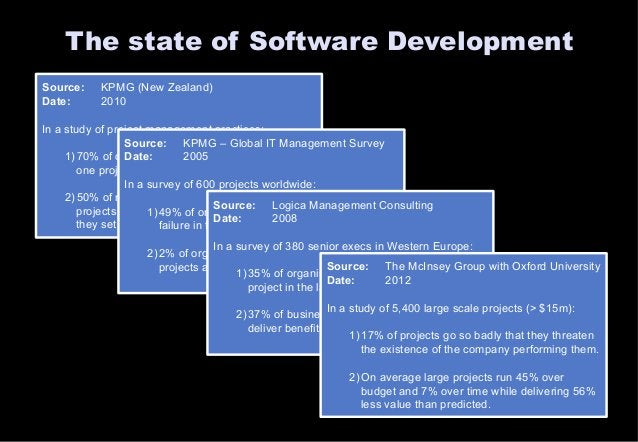 The state of Software Development  Source: KPMG (New Zealand)  Date: 2010  In a study of project management practices:  So...