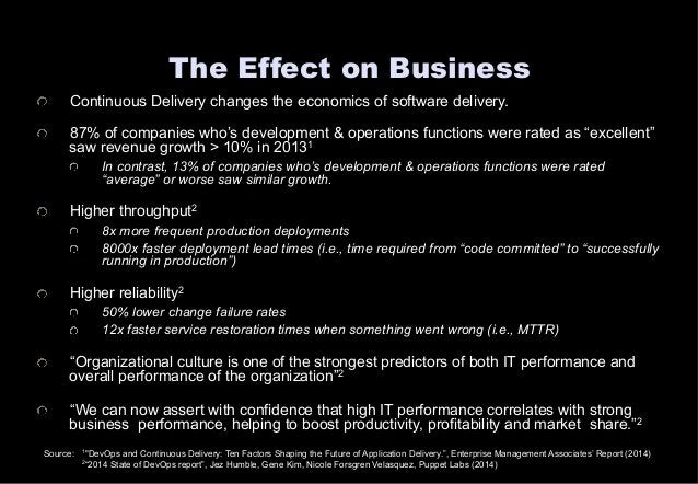 The Effect on Business  Continuous Delivery changes the economics of software delivery.  87% of companies who's developmen...