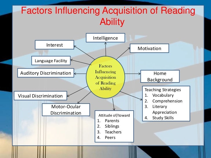factors affecting students in terms of comprehension The result of this research will show the weak points of the students regarding their reading comprehension skills the teachers will be able to think of approaches and techniques that would lead to the development of the students in reading area.