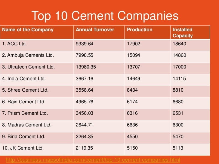 Ultratech Cement Bag Types : The real estate sector presentation