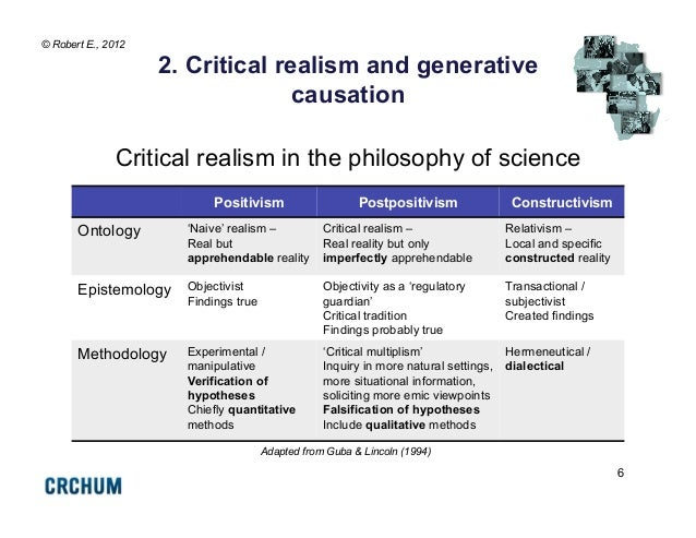 positioning positivism critical realism and social Chapter iv critical realism  they are managing to overcome some problems with positivism and structural theories they  relationships between social positions.