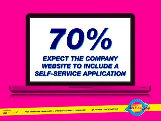 The Self Service Economy Slide 13