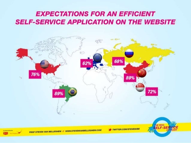 The Self Service Economy Slide 14