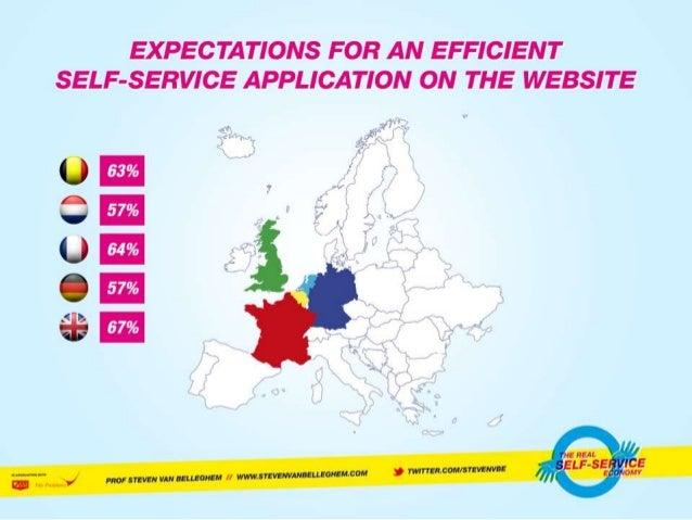 The Self Service Economy Slide 15