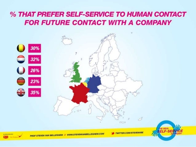 The Self Service Economy Slide 18