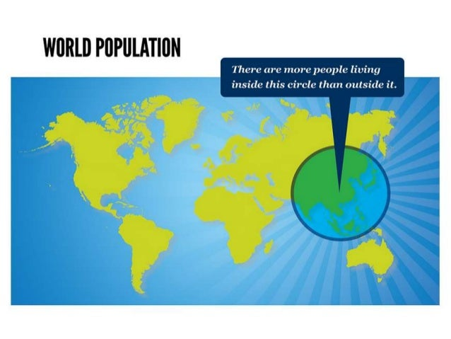 More than 55% of the worlds population lives here