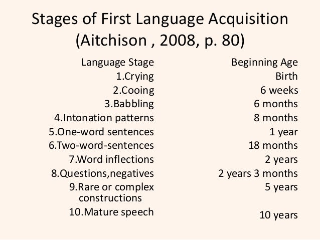 second language acquisition sla research its Second language acquisition the picture which research on sla offers at the time of writing is much less systematic as with so many other disciplines, it has its origin in practical.
