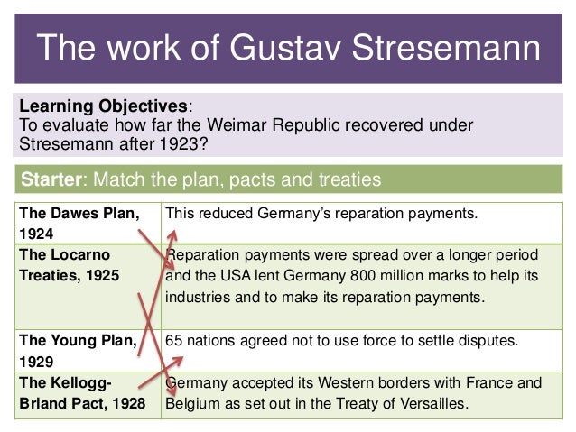 How far was Stresemann responsible for the German recovery during the 1920s?