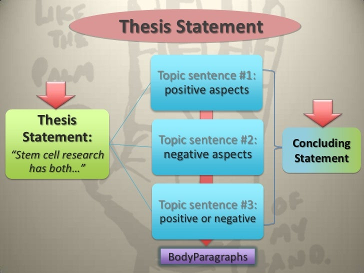 Final thesis synonym