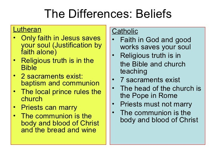 the differences in beliefs that separate roman catholics from other christian faiths