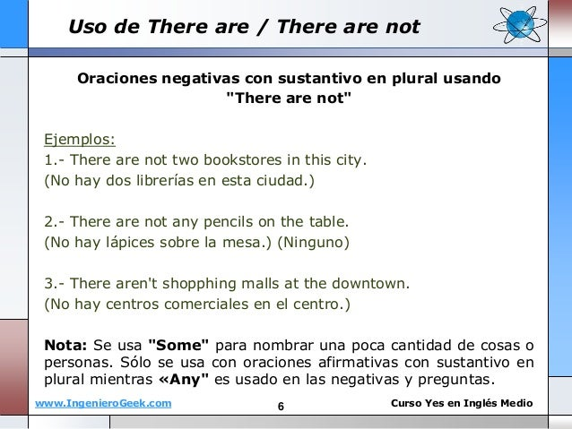 """www.IngenieroGeek.com Curso Yes en Ingl�s Medio Oraciones negativas con sustantivo en plural usando """"There are not"""" Ejempl..."""