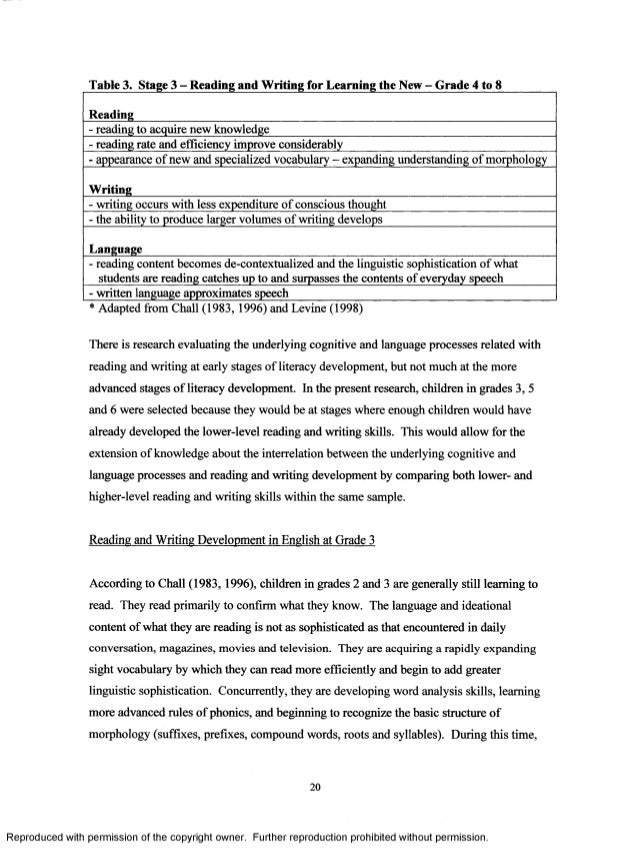 the evolution of the english language essay The evolution of language the study of language is very intriguing once you start looking a little farther into it i read through many books and sources to help make the history of language a little more clear and found many interesting ideas.