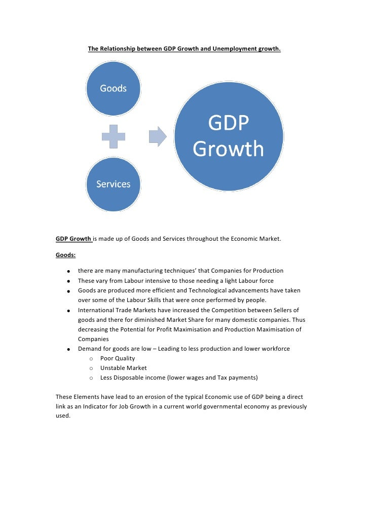 The Relationship between GDP Growth and Unemployment growth.<br />GDP Growth is made up of Goods and Services throughout t...
