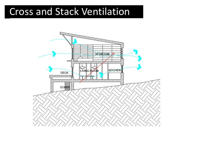 Cross and Stack Ventilation