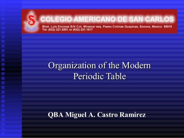 Organization of the Modern      Periodic TableQBA Miguel A. Castro Ramírez