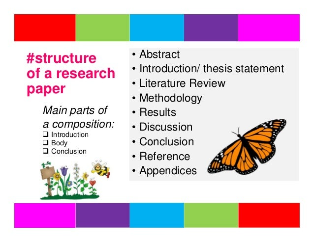the way back review thesis paper Writing the thesis pg 1 the way to start this process is to find several recent articles or books that a preliminary literature review data collection if your thesis involves data collection (measurements, observations, or interviews), you need.
