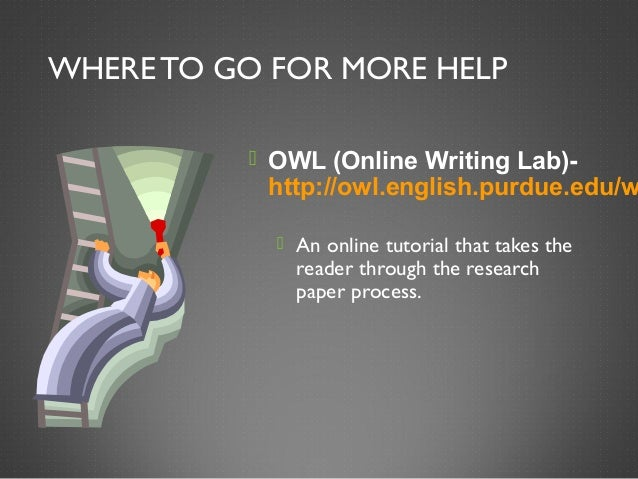 Purchase research paper online