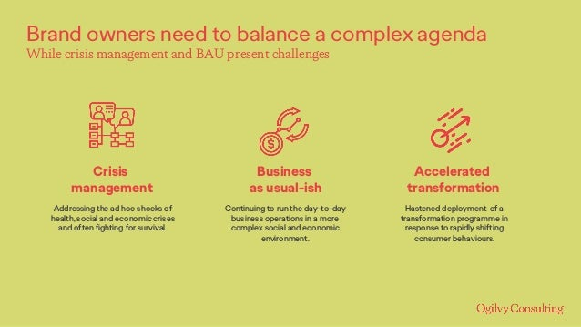 Brand owners need to balance a complex agenda While crisis management and BAU present challenges Addressing the ad hoc sho...