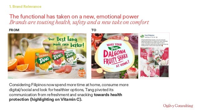 The functional has taken on a new, emotional power Brands are touting health, safety and a new take on comfort 1. Brand Re...