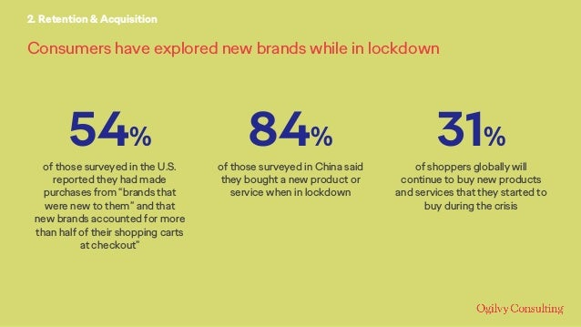 Consumers have explored new brands while in lockdown 2. Retention & Acquisition 84% of those surveyed in China said they b...