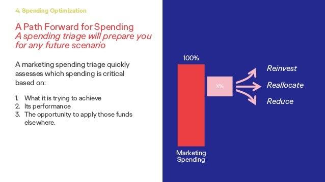 A Path Forward for Spending A spending triage will prepare you for any future scenario 4. Spending Optimization A marketin...