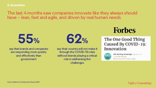 The last 4 months saw companies innovate like they always should have – lean, fast and agile, and driven by real human nee...