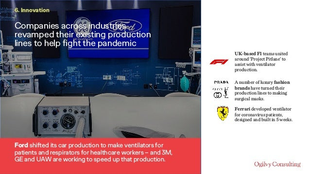 Companies across industries revamped their existing production lines to help fight the pandemic 6. Innovation Ford shifted...