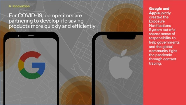 For COVID-19, competitors are partnering to develop life saving products more quickly and efficiently 6. Innovation Google...